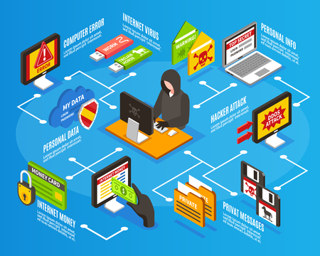 Isometric infographics with various internet threats and hacker sitting at computer on blue background vector illustration