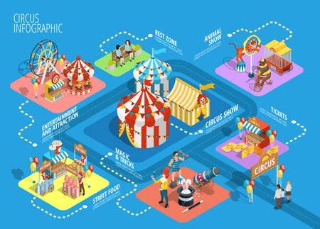 Travel circus tent performance show attractions in amusement park isometric infographic flowchart schema background poster vector illustration