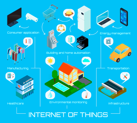 Smart city home internet of things isometric infographic background poster with automatic energy control system vector illustration Illustration