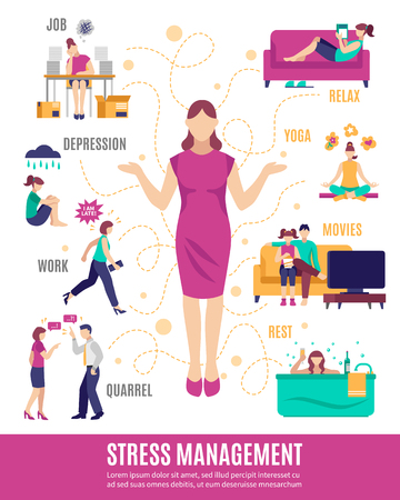 Stress management flowchart including woman with tension factors and options of relaxation on white background vector illustration Иллюстрация