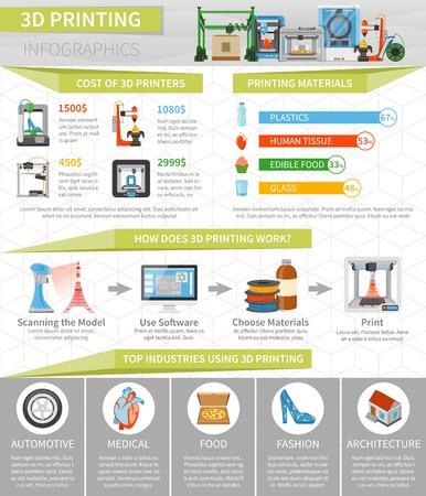 3D-afdrukken infographics platte lay-out met informatie over de kosten van printersoftware kies materialen en soort productie vectorillustratie