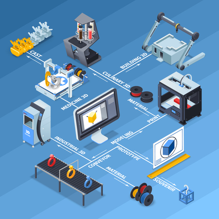 Printing isometric flowchart with conveyor modeling and production symbols on blue background vector illustration