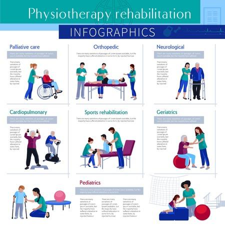 procédures de réadaptation médical et robots de soins de travail pour les patients actifs et des enfants affiche plat infographie illustration vectorielle