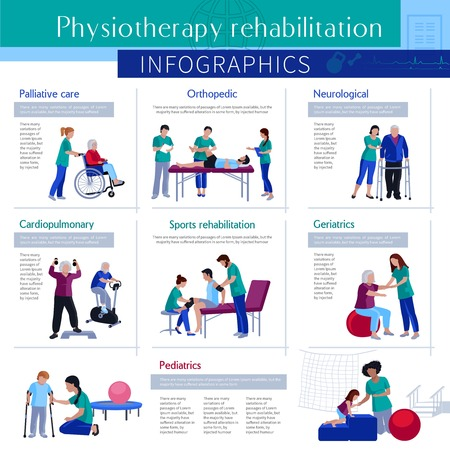 Medical center rehabilitation and physiotherapy treatments  services  for elderly sportsmen and children flat infographic poster vector illustration
