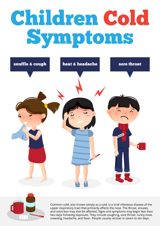 Sick boy and girl infographic poster with three suffering children characters thought bubbles and text description vector illustration