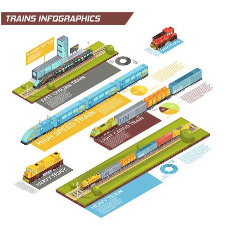 列車機関車光と重型トラック高速旅客および貨物列車ベクトル図アイソメ イメージとインフォ グラフィック