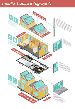 Mobile house isometric infographics with elements of home on wheels, applied technologies on white background vector illustration Stock fotó - 79170238