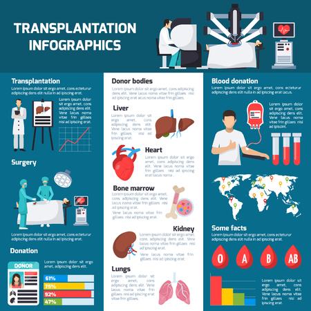 Transplantatie plat orthogonale infographics lay-out met informatie over bloed donatie donor organen chirurgie statistische vector illustratie