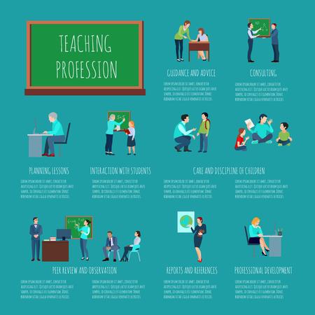 Lehrerberuf-infographics Plan mit Informationen über die planende Beratung, die flache Vektorillustration der Unterrichtsstundenbezugs-Peer-review konsultiert Standard-Bild - 79221619