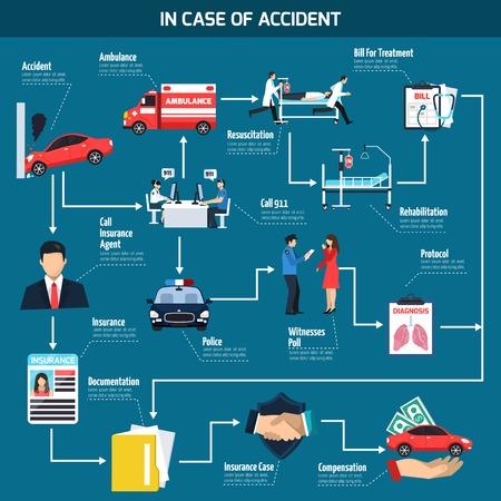 Autounfalldiagramm mit Aktionsreihenfolgeanweisung im Falle des Unfalles mit Beteiligung der flachen Vektorillustration des Versicherungsagenten