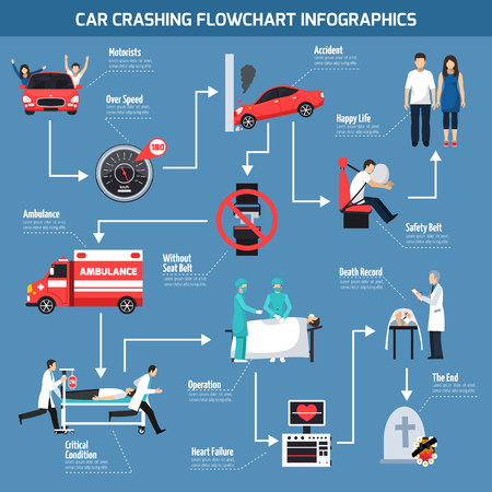 critical conditions: Car crashing infographics layout with information about possible causes of accident and health effects flat vector illustration