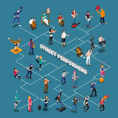 pantomima: Ejecutantes de la calle diagrama de flujo isométrico con espectáculo de fuego, acróbatas, malabaristas, cantantes y músicos sobre fondo azul ilustración vectorial Vectores