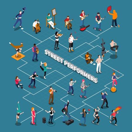 Street performers isometrische stroomdiagram met vuurshow, acrobaten, jongleurs, zangers en muzikanten op blauwe achtergrond vectorillustratie Stock Illustratie
