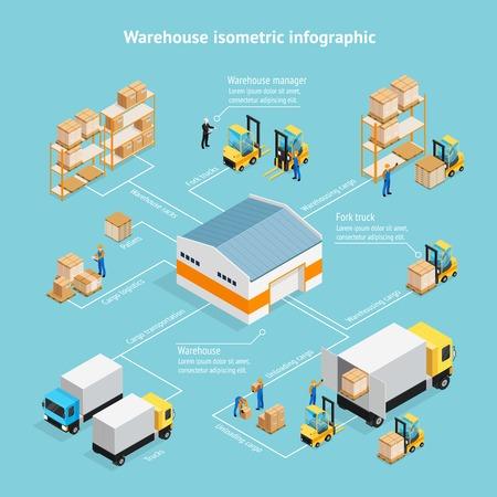 Entrepôt infographie isométrique avec le personnel, bâtiment de stockage, étagères avec des marchandises, déchargement de fret sur illustration vectorielle fond bleu Vecteurs