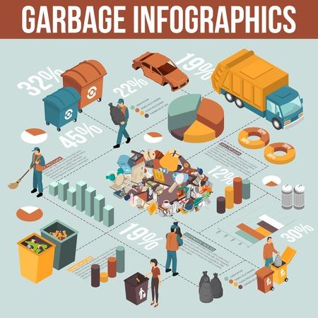 쓰레기 테마 벡터 일러스트 레이 션에 비율 비율과 컬러 아이소 메트릭 쓰레기 재활용 infographics 구성표 벡터 (일러스트)