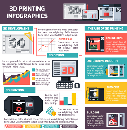 3D printing infographics flat layout with information about development and areas of use vector illustration 版權商用圖片 - 79575058