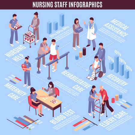 Hospital staff nurses and medical lab assistants isometric infographic poster with maternity and elderly units care vector illustration Stock Vector - 79591594
