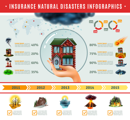 Insurance natural disasters infographics with house in bubble on hand information about risks world map. vector illustration