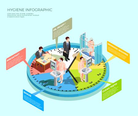 Composición conceptual isométrica infografía de higiene con rutina de lavado de mañana carácter masculino en la parte superior de la ilustración vectorial esfera de reloj Foto de archivo - 79751179
