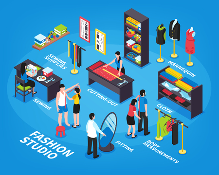 Fashion studio isometric infographics layout from body measurement and cutting out to fitting and sewing stages vector illustration