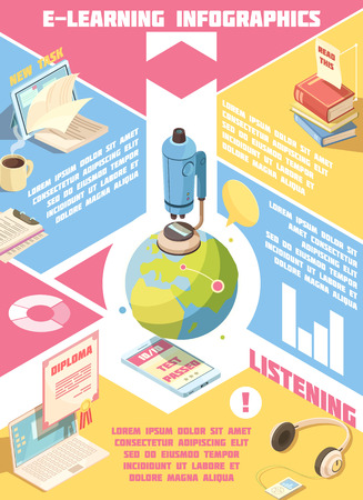 E-learning isometric infographics with knowledge examination on smartphone, listening of lessons, reading of books vector illustration Illustration