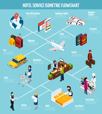 Colored hotel service isometric flowchart with taxi reception plane passport maid waiter and other descriptions vector illustration