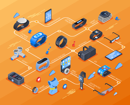 Wearable technology isometric flowchart with fitness trackers, health devices, augmented reality glasses on orange background vector illustration