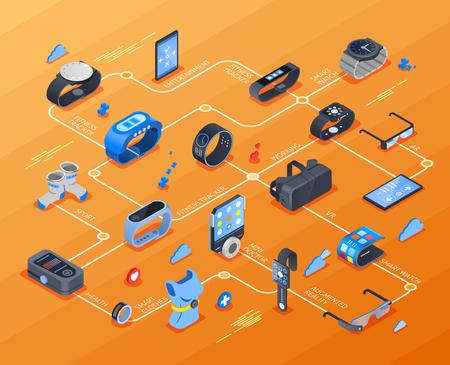 Diagrama de flujo isométrico de la tecnología usable con los perseguidores de la aptitud, dispositivos de la salud, vidrios de la realidad aumentada en la ilustración del vector del fondo anaranjado Foto de archivo - 81315679