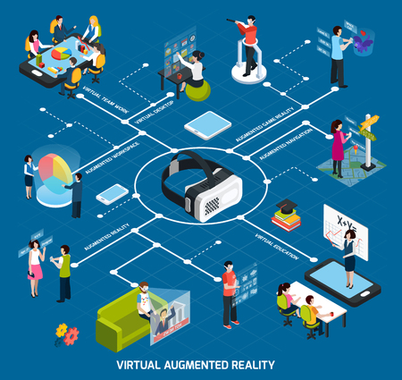 Virtual augmented reality 360 degree isometric flowchart with virtual desktop education team work and other descriptions vector illustration Illustration