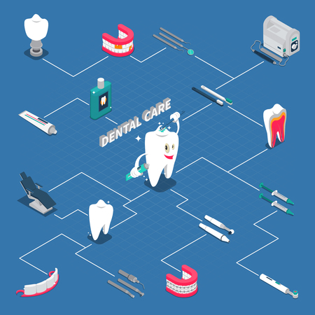 Dental care isometric flowchart with stomatology equipment hygiene items dentures icons cartoon vector illustration Illustration