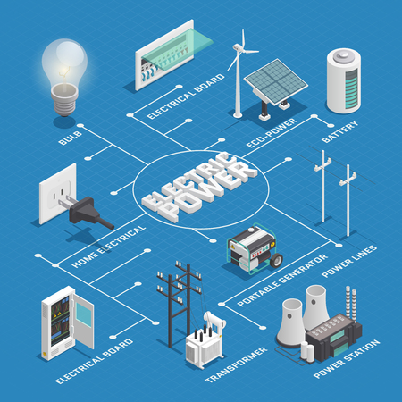Electricity production transforming and distribution network isometric flowchart infographic scheme with overhead transmission line background vector illustration Vettoriali