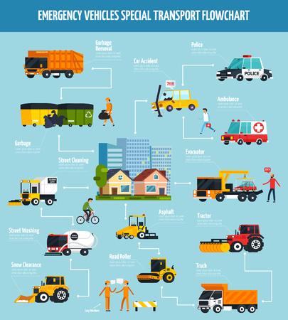 Kommunale Dienstleistungen flache Flussdiagramm mit speziellen Transport für Straßenarbeiten verwendet medizinische und Polizei Notfallhilfe Vektor-Illustration Standard-Bild - 82444677