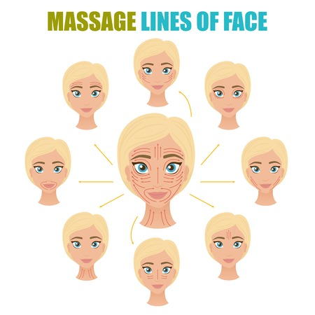 Face massage set of woman character isolated head images and infographic lines skin care and renovation vector illustration