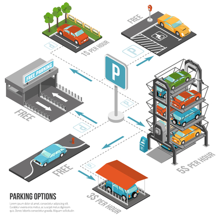 Car parking composition with infographic elements about parking options in the city vector illustration