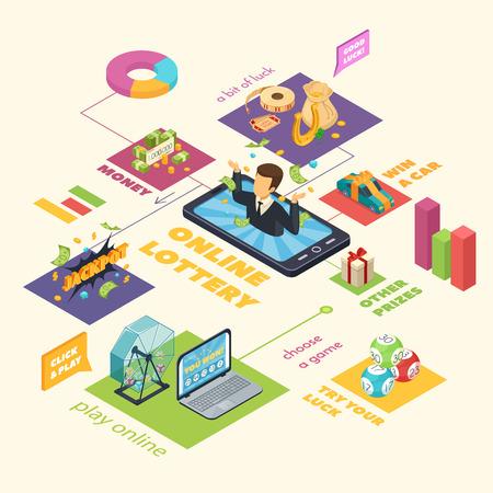 복권 등각표 infographic 잭 팟과 도박 기호 벡터 일러스트와 함께 설정