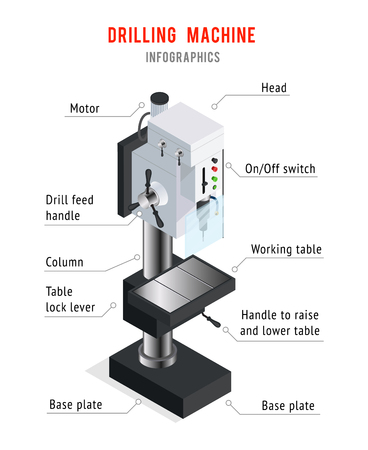 Drilling machine infographics with isometric image of driller and text descriptions for appropriate nuts and bolts vector illustration Çizim