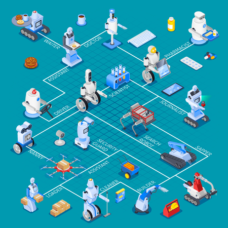 Robot isometric professions flowchart composition with robotic assistants of different professions and design features with text vector illustration.