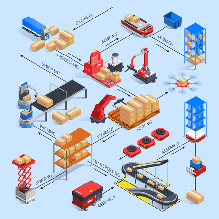 Automatic warehouse robots isometric flowchart with continuous conveyor bands manipulators different logistics item names with arrows vector illustration Stock Vector - 83429784