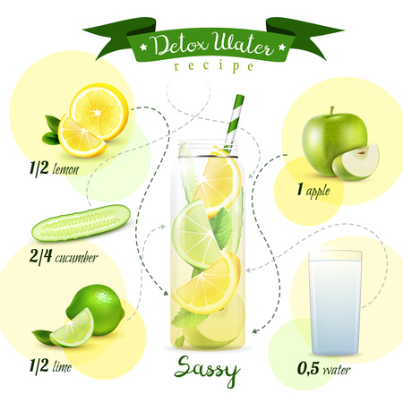 Detox water recipe flowchart concept with transparent bottle fruits and vegetables with arrows and text captions vector illustration Illustration