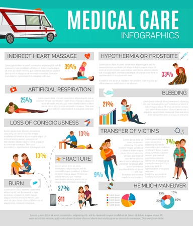 Medical care infographics giving information about first aid treatment in different emergency cases flat vector illustration Illustration