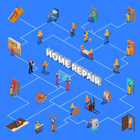 Gekleurd en isometrisch de arbeidersstroomschema van de huisreparatiewerkplaats met verschillende soorten het werk verbetert thuis vectorillustratie Vector Illustratie