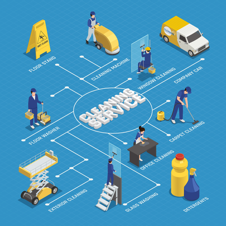 Cleaning service isometric flowchart with workers, detergents, machine equipment, washing of windows on blue background vector illustration
