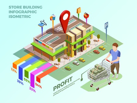 Big store building with parking zone and customer infographic isometric concept vector illustration