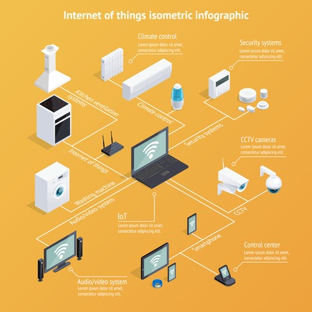 Internet of things iot isometric infographic poster with computer controlled household appliances infochart background vector illustration Illustration