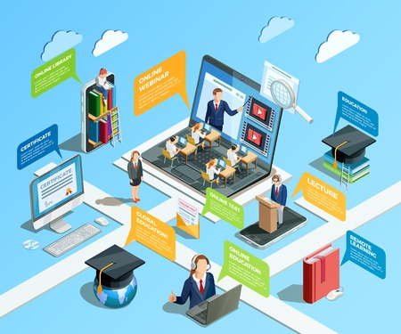 Online education infographic isometric composition of books gadgets and people images with thought bubble text descriptions vector illustration Stock fotó - 85336261