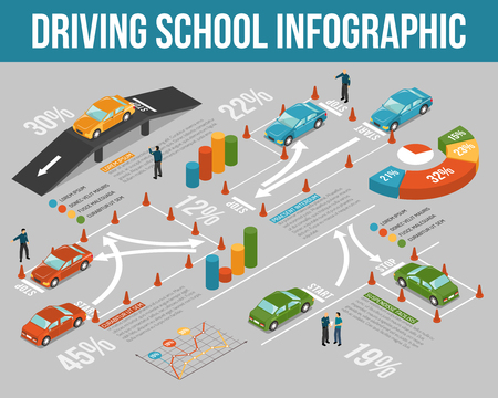 Isometric colored driving school infographics with percentage ratio and steps of training vector illustration Illustration