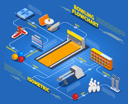 Isometric flowchart with bowling equipment including return system, information board, cleaning device on blue background vector illustration Çizim