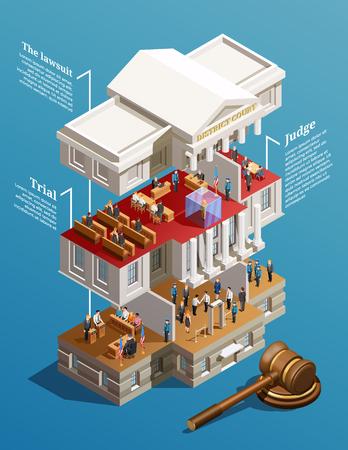 Infographic isometrische Zusammensetzung des Gesetzes mit Schnittansicht des Gerichtsgebäudes mit Textbeschreibungen für jede Bodenvektorillustration