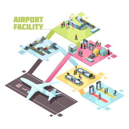 Airport facilities isometric composition with security control, registration, luggage service, baggage carousel, planes at airfield vector illustration
