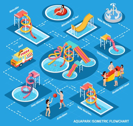 Colored water park aquapark isometric flowchart with elements and equipment of park vector illustration
